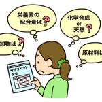 160121サプリメント成分表s