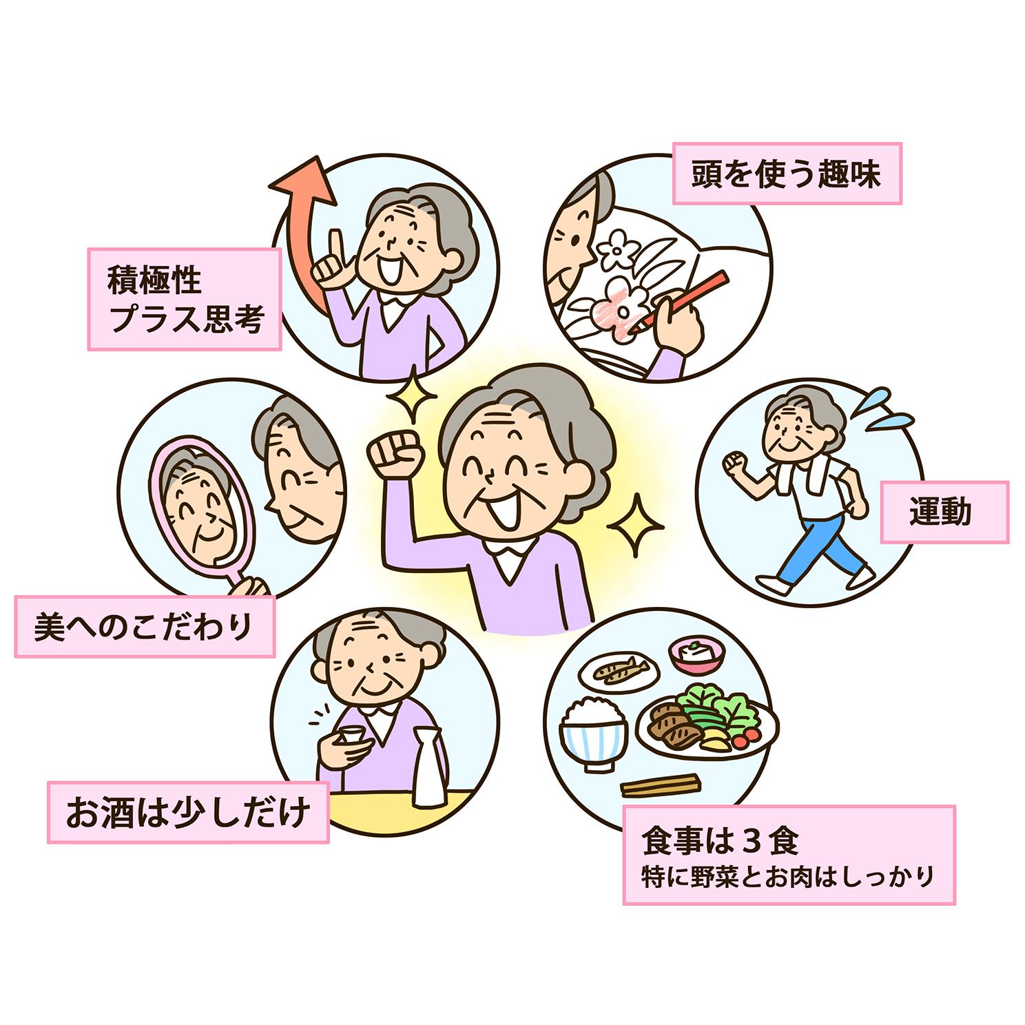 百寿者の習慣