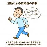 運動による認知症の抑制