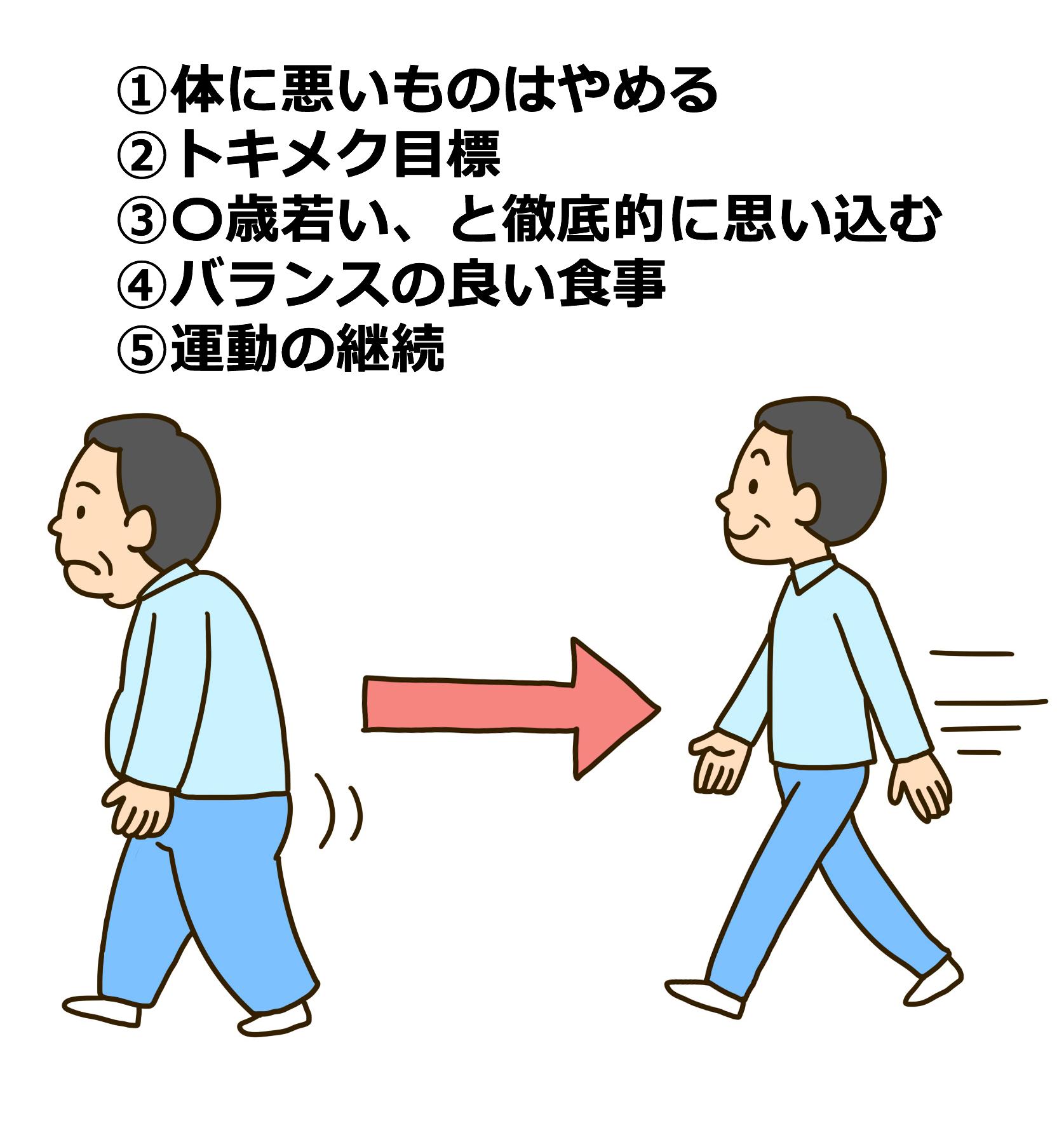 アンチエイジング法