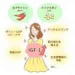 0324IGF-1増加