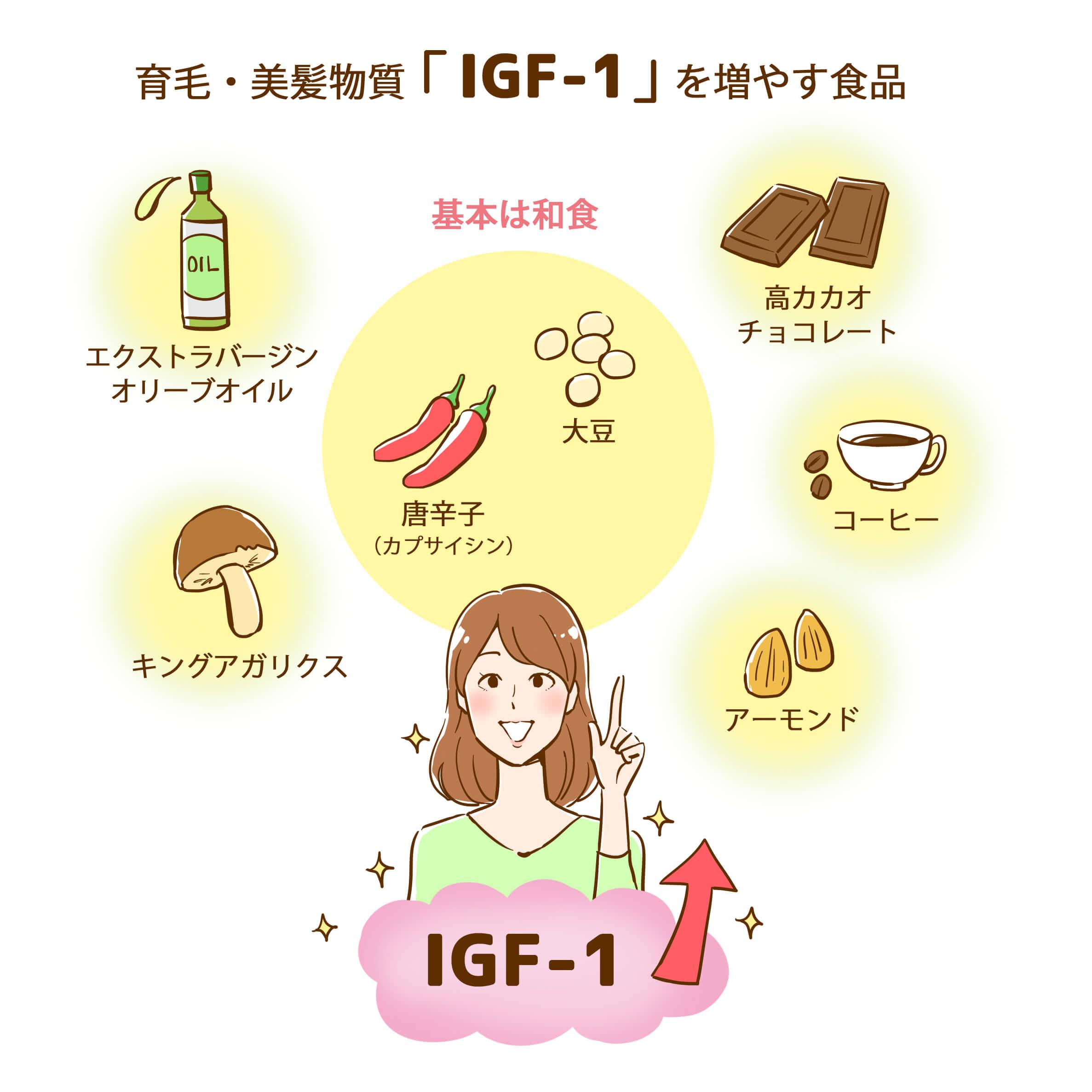 170525(圧縮済)IGF-1増やす食品イラスト