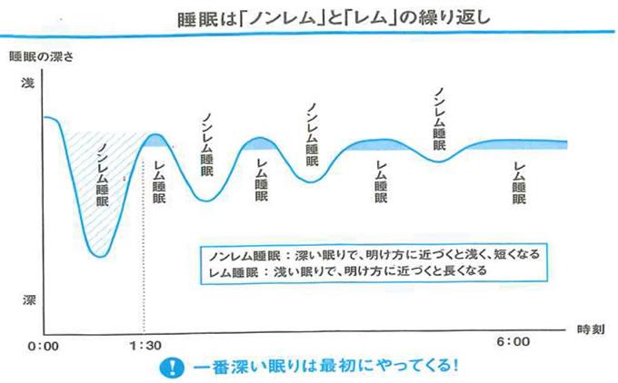 1707SN MMコラム図