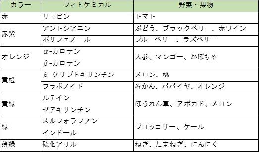 ブログ用 益郎社長コラム図