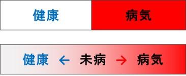 1809ブログ用会長コラム図