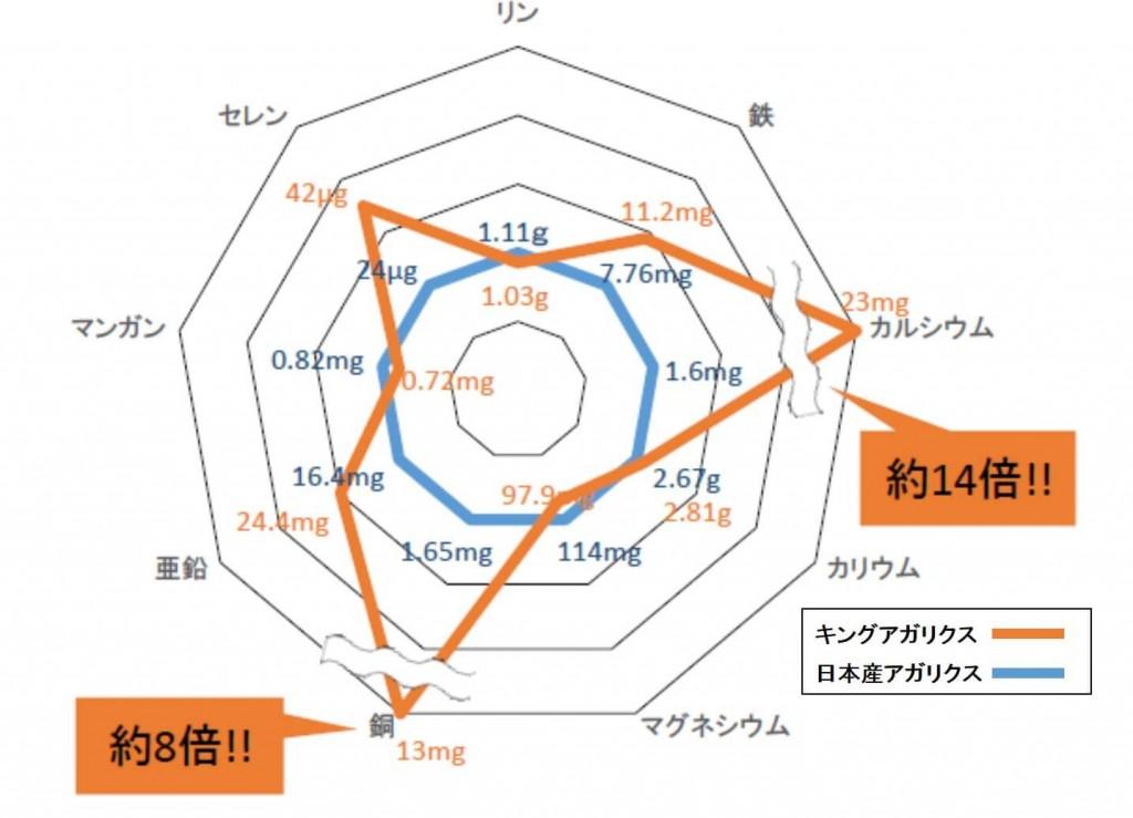 1904SN会長図-web