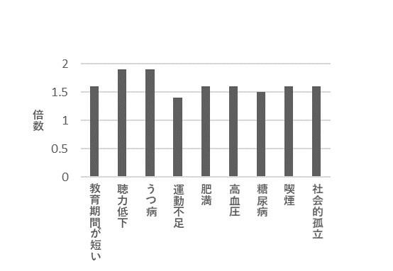 SN2103会長記事グラフ